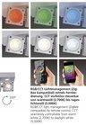 Kinkiet lampa LED Q-Nemo 9125-95 4x3W RGB PILOT (4)